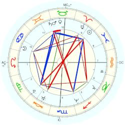 Carrie Wilkerson - natal chart (Placidus)