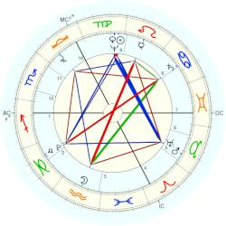 Historic: First Voyage of James Cook - natal chart (Placidus)