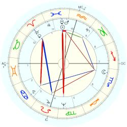 Jim Ray Smith - natal chart (Placidus)