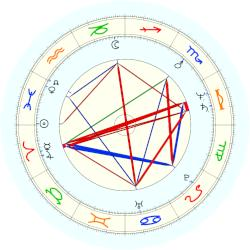 Harvey Weinstein - natal chart (noon, no houses)