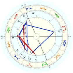 logan paul horoscope for birth date 1 april 1995 born in cleveland