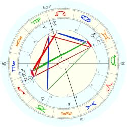 Prince of Prussia (1896) Sigismund - natal chart (Placidus)