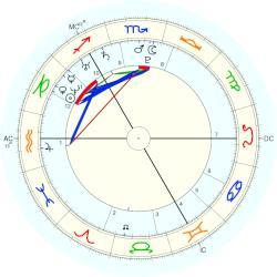 Deepika Padukone, horoscope for birth date 5 January 1986 ...