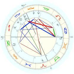 Reid, Tara - Astro-Databank