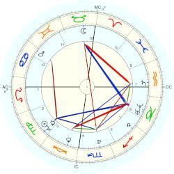 Nick Jonas, horoscope for birth date 16 September 1992 ...