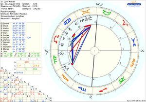 Lynn Koiner - Astrodienst Astrowiki